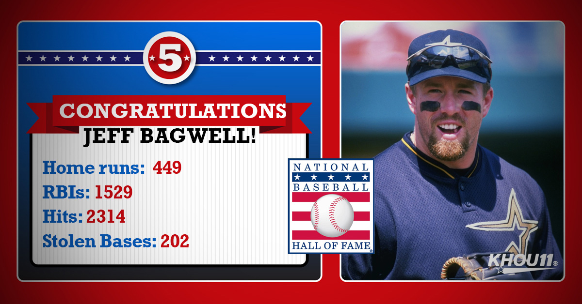 Jeff Bagwell By the Numbers